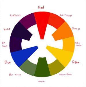 چرخه رنگ در ست لباس مردانه